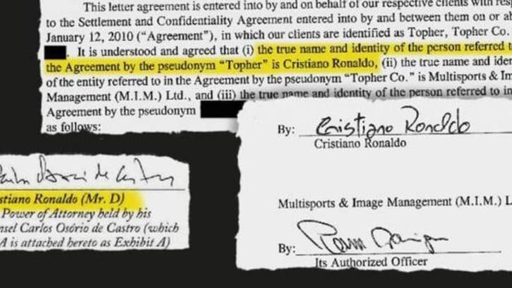 Contrato_del_abuso_de_Cristiano_Ronaldo